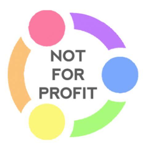 Managing profitability thesis